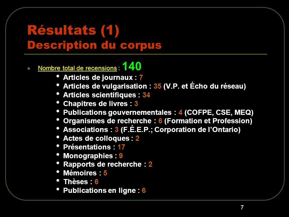 7 Résultats (1) Description du corpus Nombre total de recensions : 140 Articles de journaux : 7 Articles de vulgarisation : 35 (V.P.