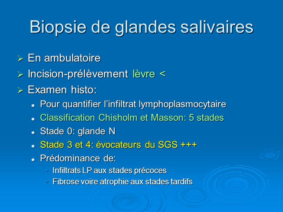Biopsie de glandes salivaires En ambulatoire En ambulatoire Incision-prélèvement lèvre < Incision-prélèvement lèvre < Examen histo: Examen histo: Pour