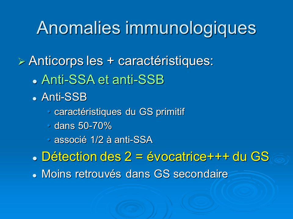 Anomalies immunologiques Anticorps les + caractéristiques: Anticorps les + caractéristiques: Anti-SSA et anti-SSB Anti-SSA et anti-SSB Anti-SSB Anti-S