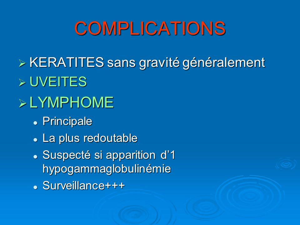 COMPLICATIONS KERATITES sans gravité généralement KERATITES sans gravité généralement UVEITES UVEITES LYMPHOME LYMPHOME Principale Principale La plus