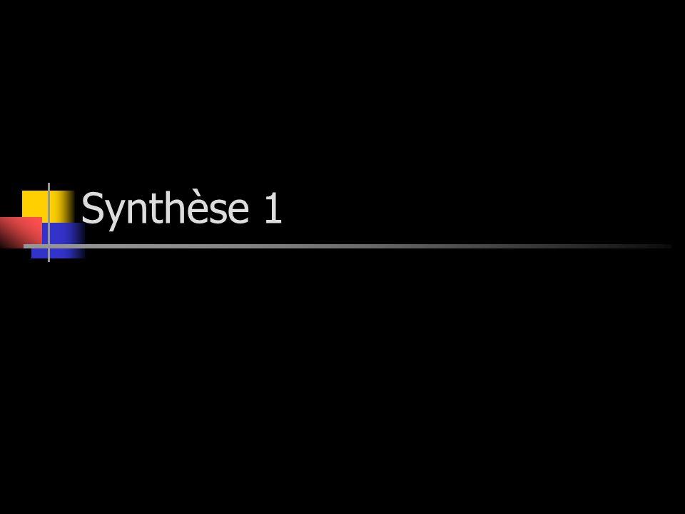 Synthèse 1