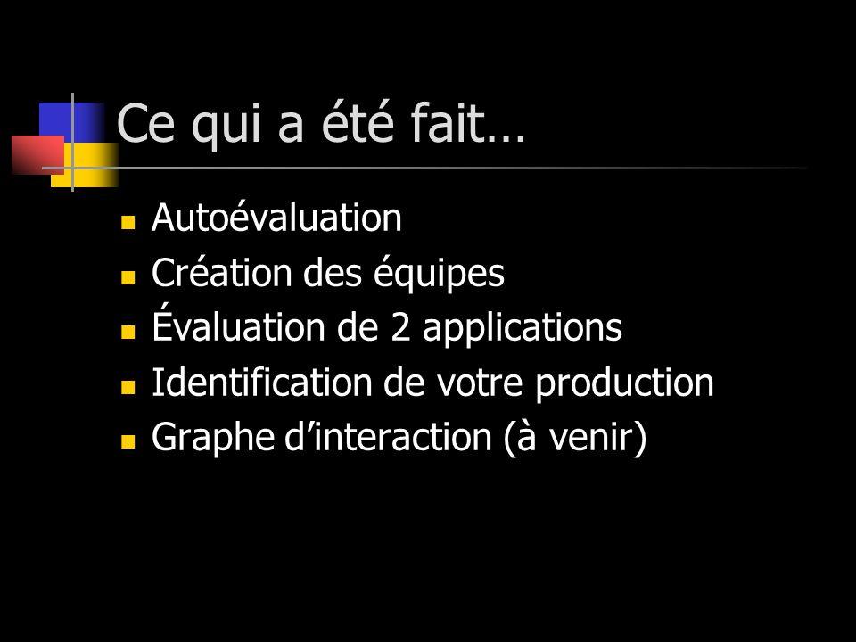 Ce qui a été fait… Autoévaluation Création des équipes Évaluation de 2 applications Identification de votre production Graphe dinteraction (à venir)