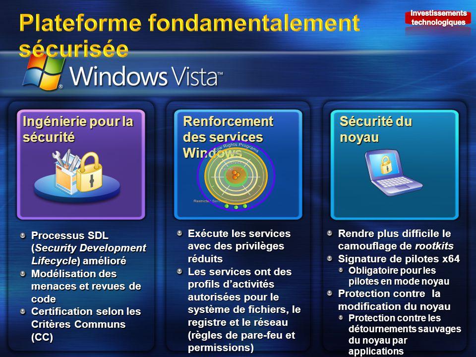 Ingénierie pour la sécurité Renforcement des services Windows Sécurité du noyau Processus SDL (Security Development Lifecycle) amélioré Modélisation des menaces et revues de code Certification selon les Critères Communs (CC) Exécute les services avec des privilèges réduits Les services ont des profils dactivités autorisées pour le système de fichiers, le registre et le réseau (règles de pare-feu et permissions) Rendre plus difficile le camouflage de rootkits Signature de pilotes x64 Obligatoire pour les pilotes en mode noyau Protection contre la modification du noyau Protection contre les détournements sauvages du noyau par applications
