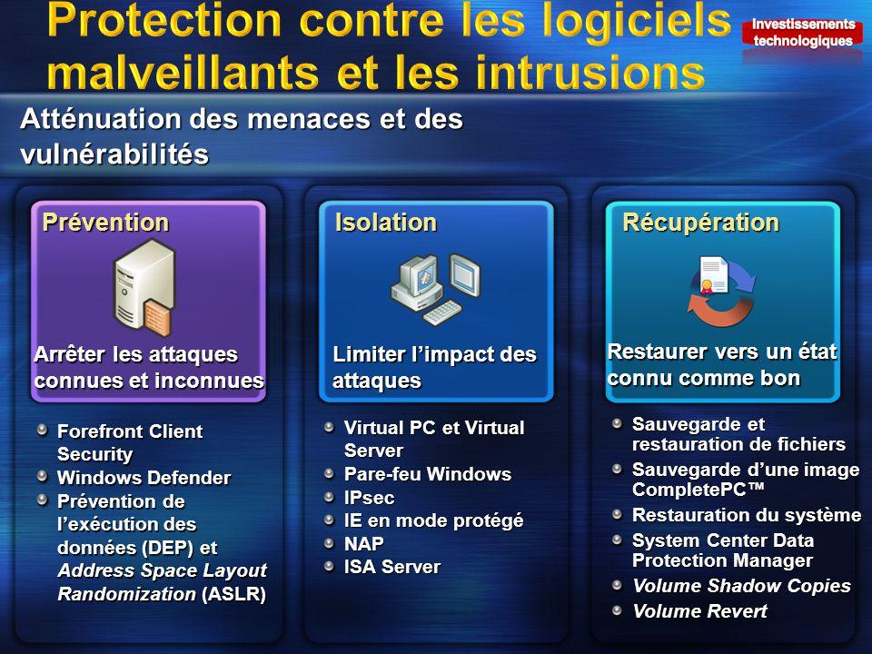 Atténuation des menaces et des vulnérabilités PréventionIsolationRécupération Forefront Client Security Windows Defender Prévention de lexécution des