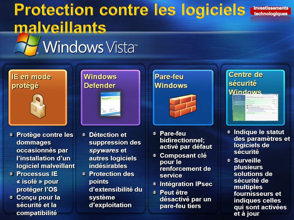 Indique le statut des paramètres et logiciels de sécurité Surveille plusieurs solutions de sécurité de multiples fournisseurs et indiques celles qui s