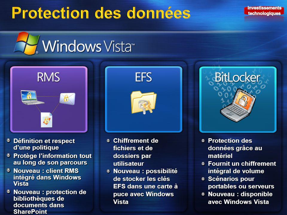 Définition et respect dune politique Protège linformation tout au long de son parcours Nouveau : client RMS intégré dans Windows Vista Nouveau : prote