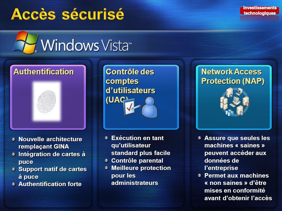 Authentification Contrôle des comptes dutilisateurs (UAC) Network Access Protection (NAP) Nouvelle architecture remplaçant GINA Intégration de cartes
