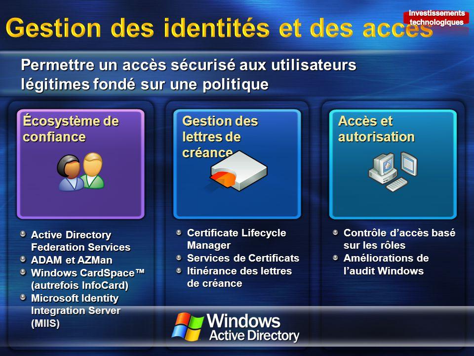 Permettre un accès sécurisé aux utilisateurs légitimes fondé sur une politique Écosystème de confiance Gestion des lettres de créance Accès et autoris