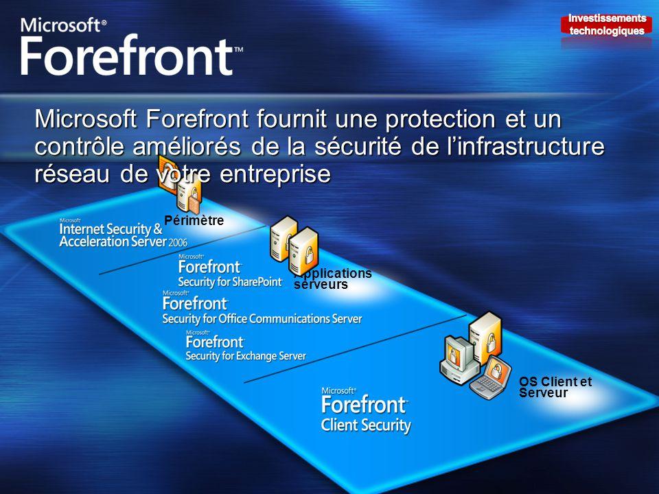 OS Client et Serveur Applications serveurs Périmètre Microsoft Forefront fournit une protection et un contrôle améliorés de la sécurité de linfrastructure réseau de votre entreprise