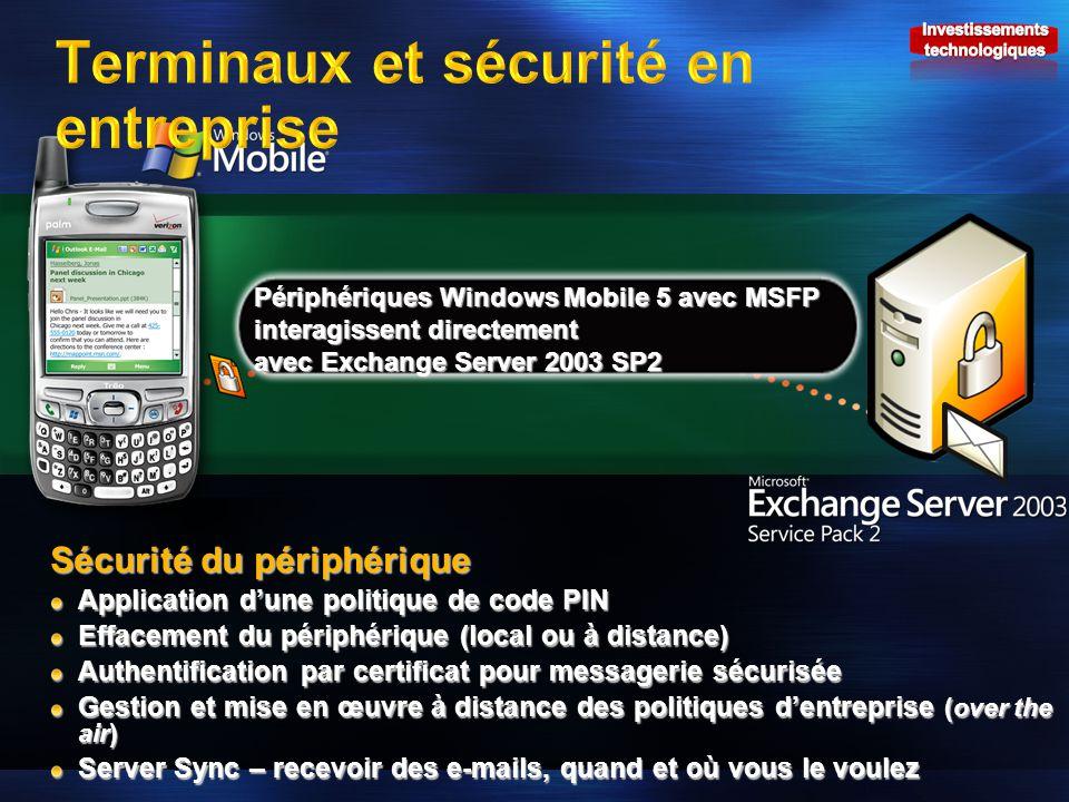 Périphériques Windows Mobile 5 avec MSFP interagissent directement avec Exchange Server 2003 SP2 Sécurité du périphérique Application dune politique d