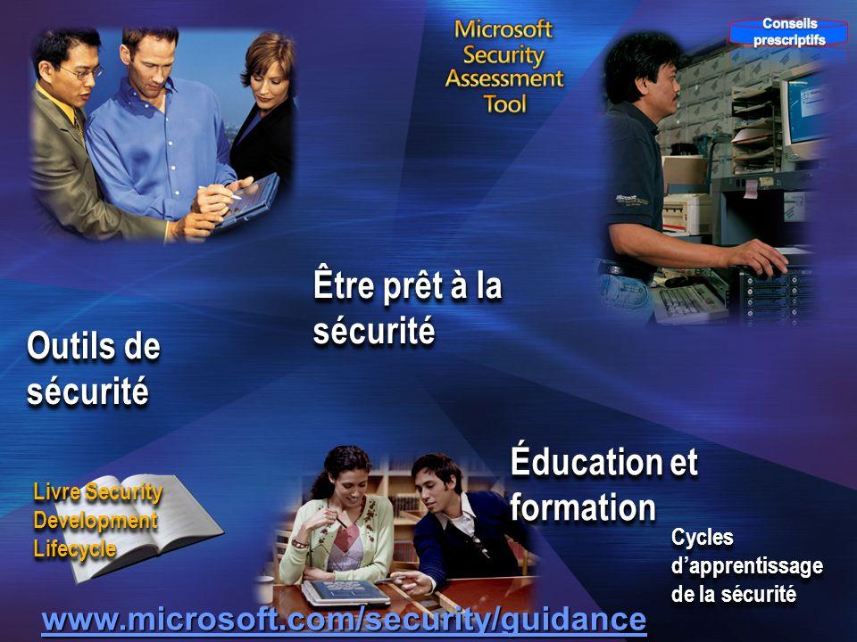 www.microsoft.com/security/guidance Outils de sécurité Éducation et formation Être prêt à la sécurité Livre Security Development Lifecycle Cycles dapprentissage de la sécurité