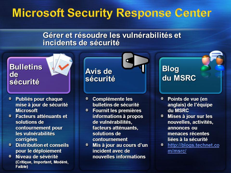 Points de vue (en anglais) de léquipe du MSRC Mises à jour sur les nouvelles, activités, annonces ou menaces récentes liées à la sécurité http://blogs.technet.co m/msrc/ http://blogs.technet.co m/msrc/Blog du MSRC Complémente les bulletins de sécurité Fournit les premières informations à propos de vulnérabilités, facteurs atténuants, solutions de contournement Mis à jour au cours dun incident avec de nouvelles informations Avis de sécurité Gérer et résoudre les vulnérabilités et incidents de sécurité Publiés pour chaque mise à jour de sécurité Microsoft Facteurs atténuants et solutions de contournement pour les vulnérabilités corrigées Distribution et conseils pour le déploiement Niveau de sévérité (Critique, Important, Modéré, Faible) Bulletins de sécurité
