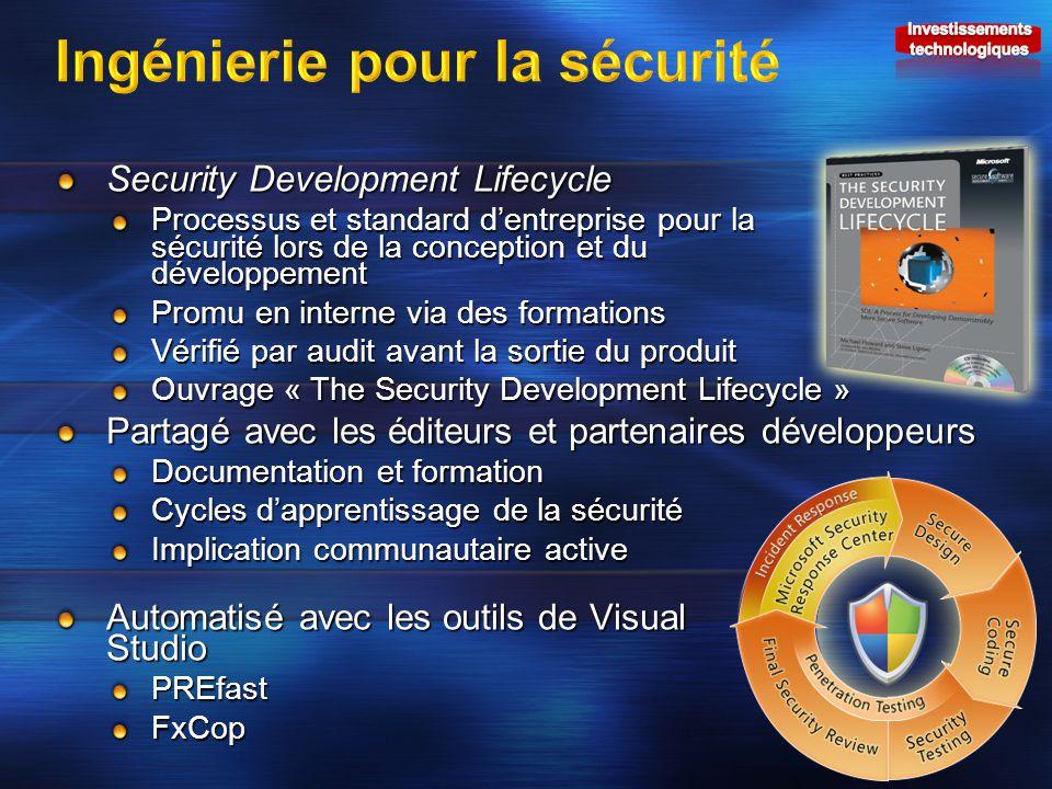 Security Development Lifecycle Processus et standard dentreprise pour la sécurité lors de la conception et du développement Promu en interne via des f