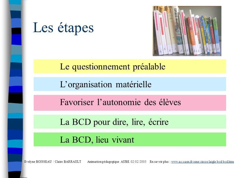 Les étapes Evelyne BOISSEAU / Claire BARRAULT Animation pédagogique AUBE 02/02/2005 En savoir plus : www.ac-caen.fr/orne/circos/laigle/bcd/bcd.htmwww.