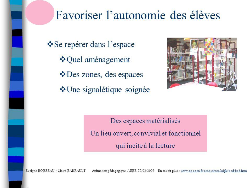Evelyne BOISSEAU / Claire BARRAULT Animation pédagogique AUBE 02/02/2005 En savoir plus : www.ac-caen.fr/orne/circos/laigle/bcd/bcd.htmwww.ac-caen.fr/