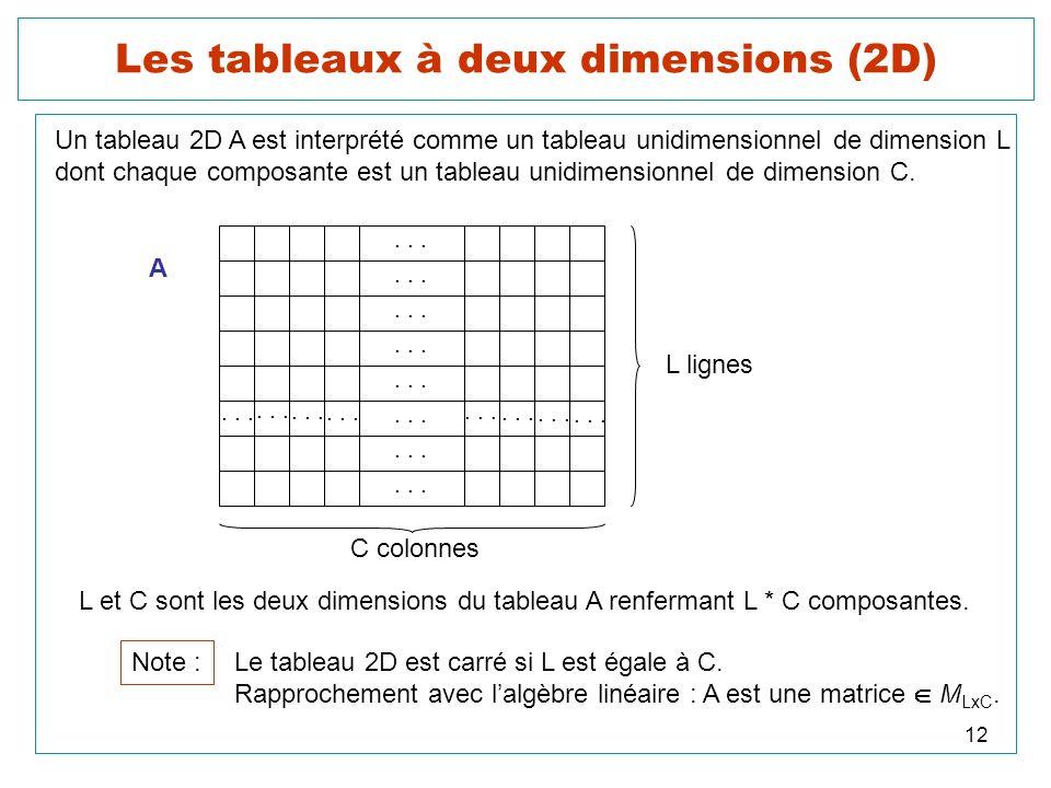 12 Les tableaux à deux dimensions (2D) Un tableau 2D A est interprété comme un tableau unidimensionnel de dimension L dont chaque composante est un ta