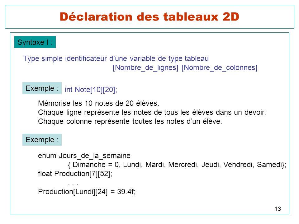 13 Déclaration des tableaux 2D Syntaxe I : Type simple identificateur dune variable de type tableau [Nombre_de_lignes] [Nombre_de_colonnes] Exemple :