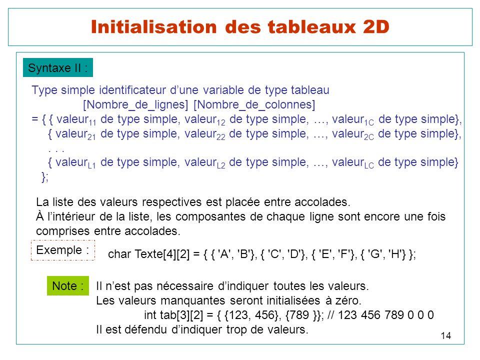 14 Initialisation des tableaux 2D Syntaxe II : Type simple identificateur dune variable de type tableau [Nombre_de_lignes] [Nombre_de_colonnes] = { {