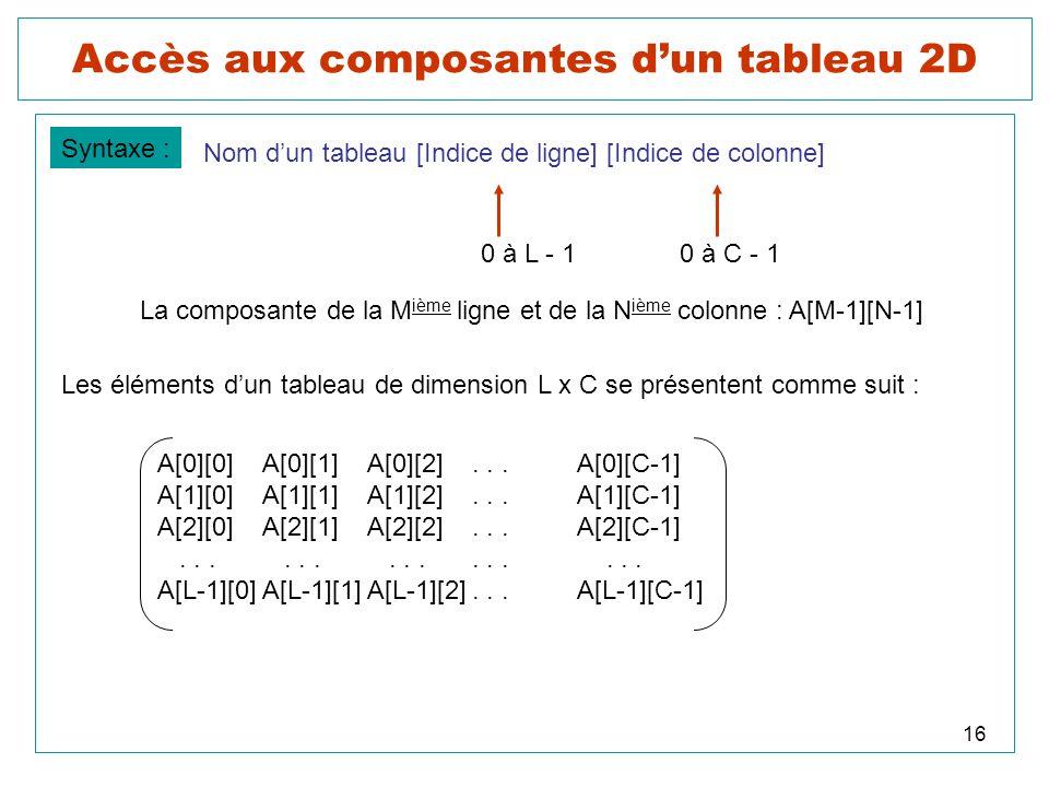 16 Accès aux composantes dun tableau 2D Syntaxe : Nom dun tableau [Indice de ligne] [Indice de colonne] 0 à L - 1 0 à C - 1 La composante de la M ième