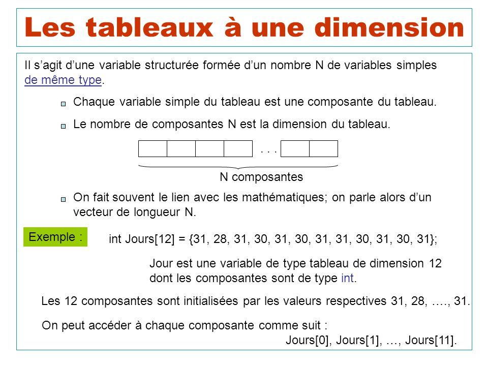 3 Déclaration dune variable de type tableau Syntaxe I : Type simple identificateur dune variable de type tableau [dimension du tableau] Note : Lidentificateur dune variable de type tableau doit respecter les mêmes règles que nimporte quel identificateur de variable.