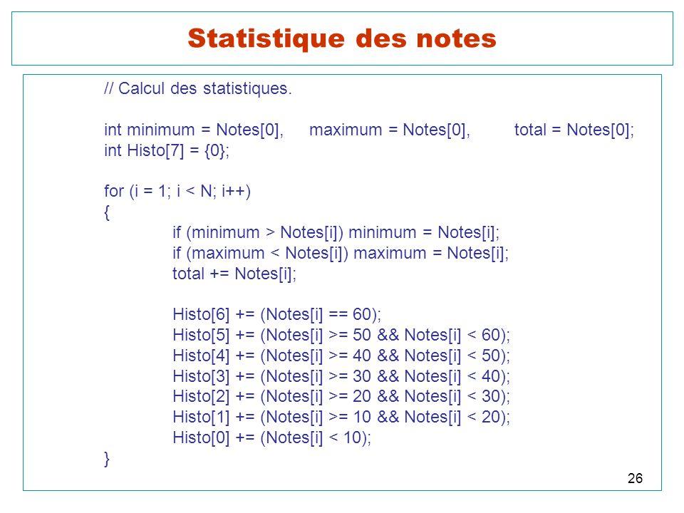 26 Statistique des notes // Calcul des statistiques. int minimum = Notes[0],maximum = Notes[0],total = Notes[0]; int Histo[7] = {0}; for (i = 1; i < N