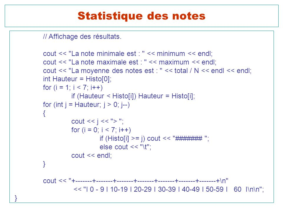 Statistique des notes // Affichage des résultats. cout <<