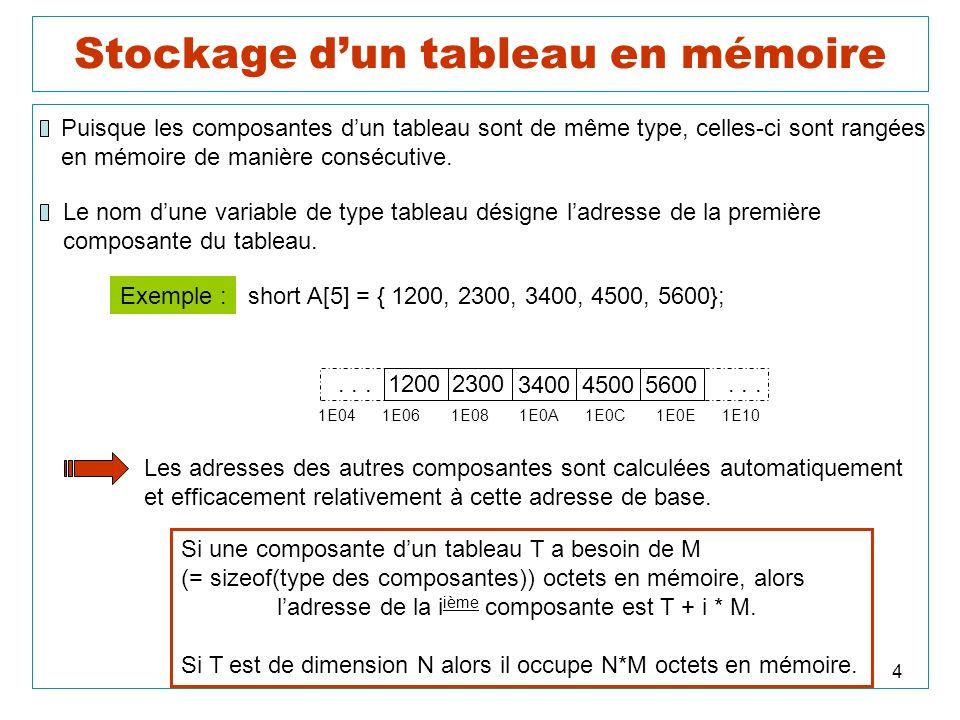 5 Initialisation lors de la déclaration dun tableau Syntaxe II : Type simple identificateur dune variable de type tableau [dimension du tableau] = { valeur 1 de type simple, valeur 2 de type simple, …, valeur n de type simple}; Exemple : int A[5] = { 10, 20, 30, 40, 50 }; float B[4] = { -1.05, 3.33, 87e-5, -12.3E4 }; char voyelle[6] = { a , e , i , o , u , y }; Note : Le type de ces n valeurs doit correspondre au type des composantes du tableau.