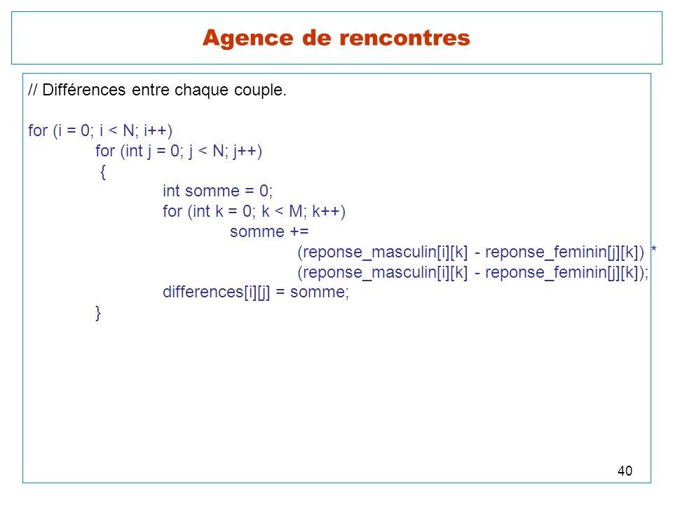 40 Agence de rencontres // Différences entre chaque couple. for (i = 0; i < N; i++) for (int j = 0; j < N; j++) { int somme = 0; for (int k = 0; k < M
