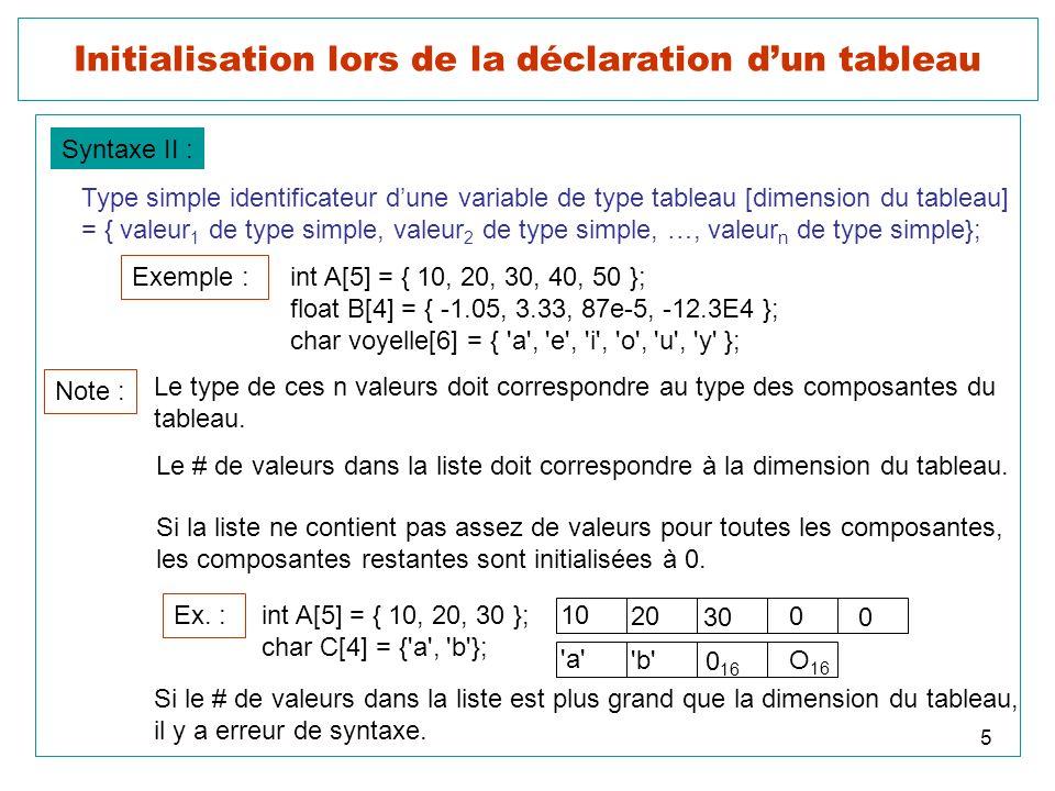 6 Accès aux composantes dun tableau Syntaxe : Nom dun tableau [expression désignant lindice dune composante ] Soit un tableau A à 5 composantes entières, int A[5]; A[0], A[1], A[2], A[3] et A[4] désignent chacune des 5 composantes.