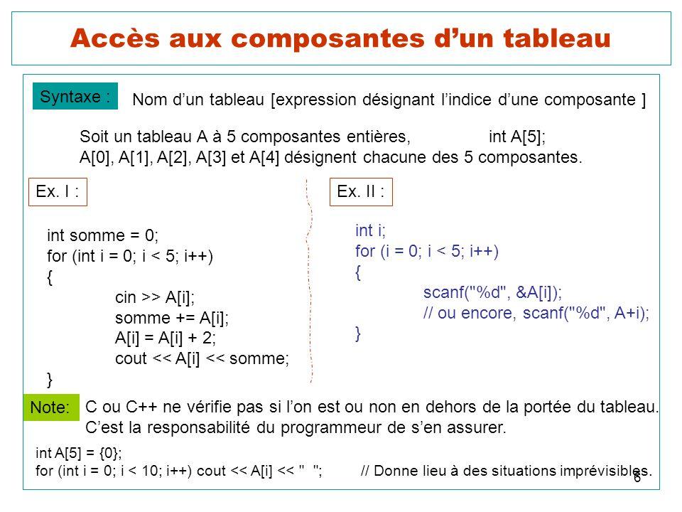 6 Accès aux composantes dun tableau Syntaxe : Nom dun tableau [expression désignant lindice dune composante ] Soit un tableau A à 5 composantes entièr