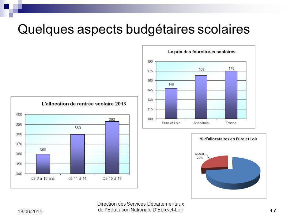 Quelques aspects budgétaires scolaires 18/06/2014 17 Direction des Services Départementaux de lÉducation Nationale DEure-et-Loir