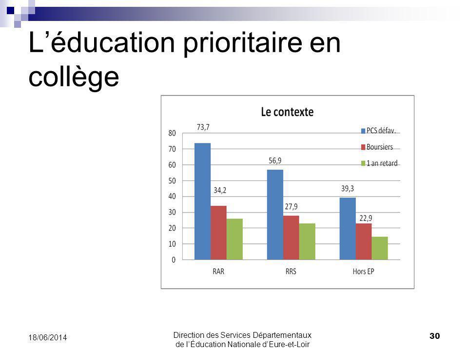 Léducation prioritaire en collège 30 18/06/2014 Direction des Services Départementaux de lÉducation Nationale dEure-et-Loir