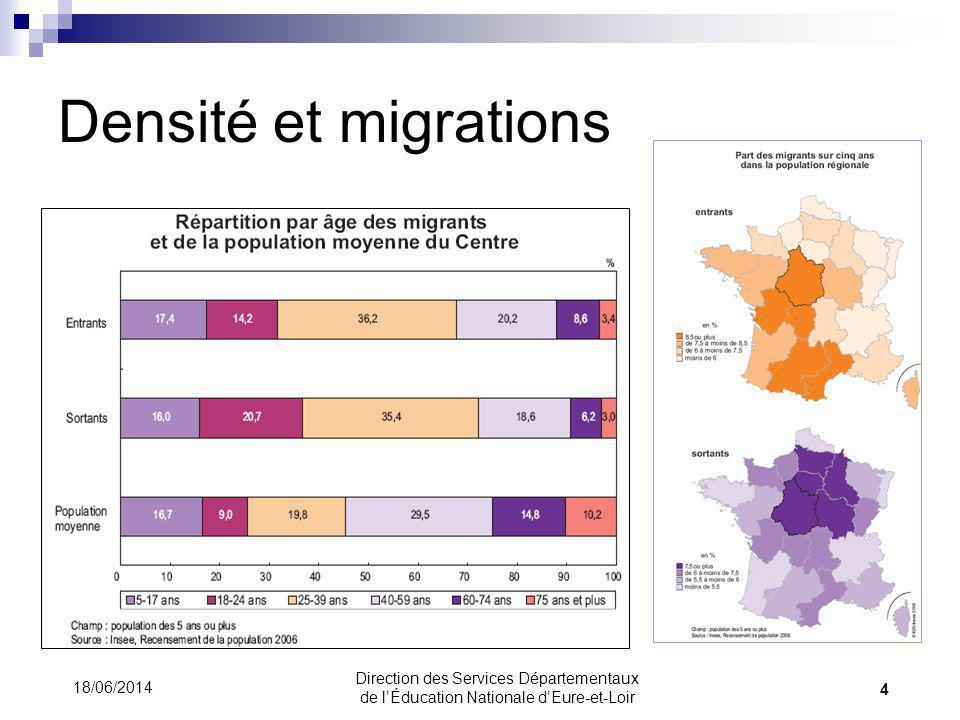 Densité et migrations 18/06/2014 4 Direction des Services Départementaux de lÉducation Nationale dEure-et-Loir