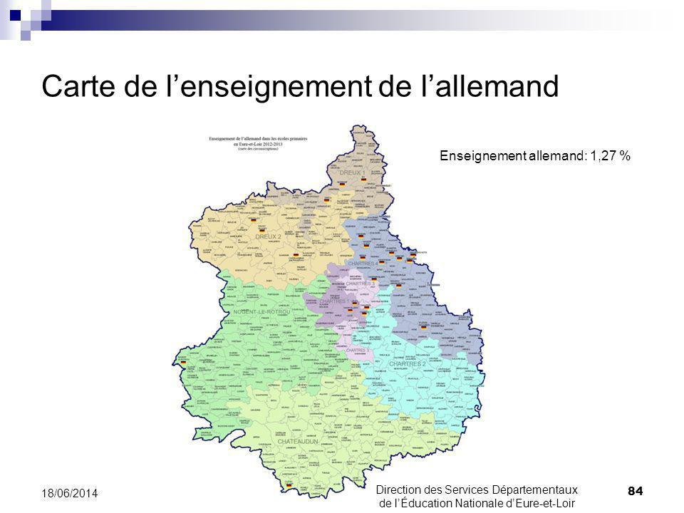 Carte de lenseignement de lallemand 84 18/06/2014 Direction des Services Départementaux de lÉducation Nationale dEure-et-Loir Enseignement allemand: 1,27 %