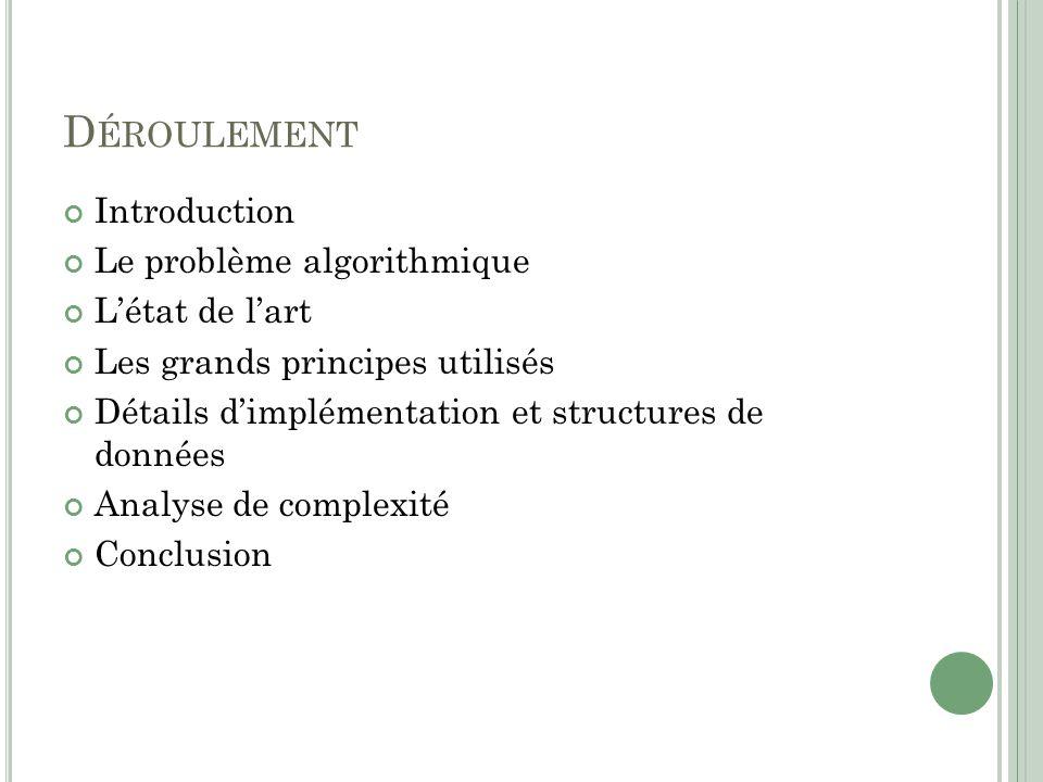 D ÉROULEMENT Introduction Le problème algorithmique Létat de lart Les grands principes utilisés Détails dimplémentation et structures de données Analy