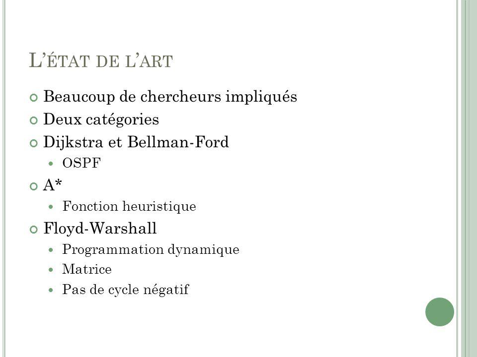 L ÉTAT DE L ART Beaucoup de chercheurs impliqués Deux catégories Dijkstra et Bellman-Ford OSPF A* Fonction heuristique Floyd-Warshall Programmation dy