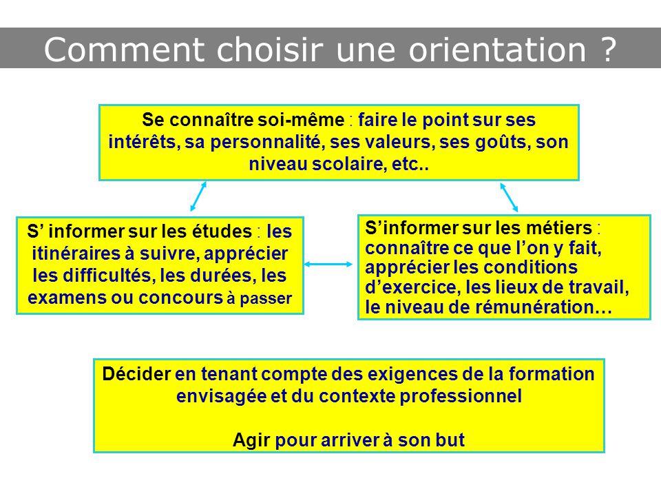Les licences DOMAINES PROFESSIONNELS MATHS-STATISTIQUES-INFORMATIQUE-SCIENCES SOCIALES > M.A.S.S.