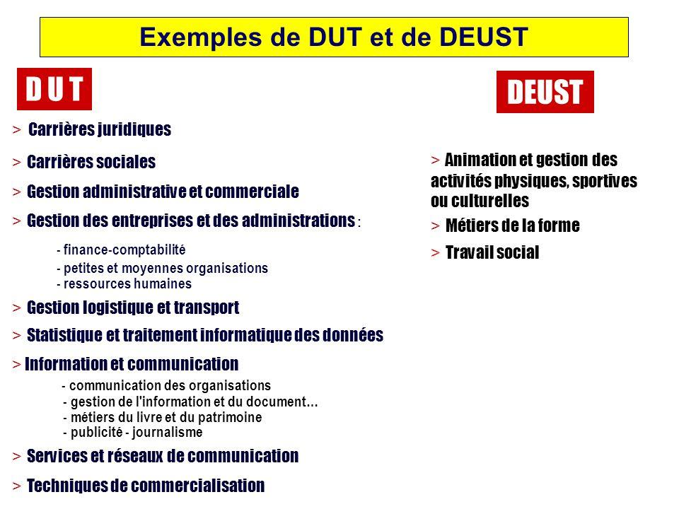 D U T DEUST Exemples de DUT et de DEUST > Animation et gestion des activités physiques, sportives ou culturelles > Métiers de la forme > Travail socia