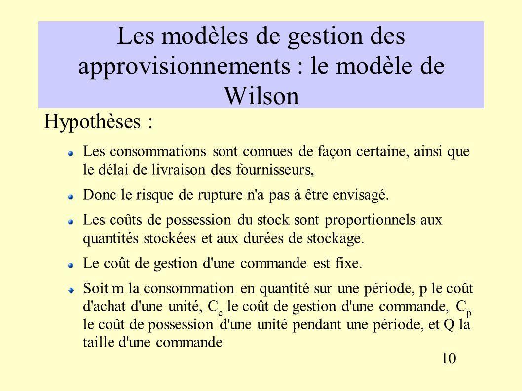 La discrimination économique des différents stocks La méthode des 20/80 : Environ 20 % des articles en nombre représentent 80 % en valeur.