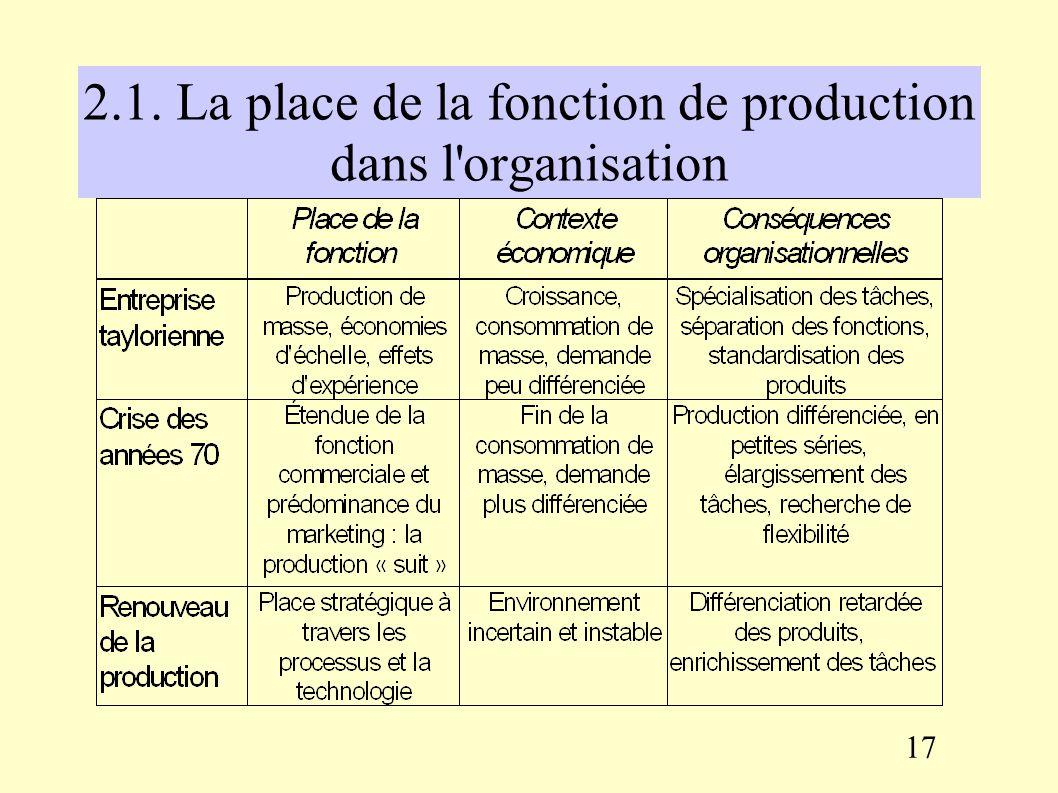 II. La gestion de la production « La gestion de la production est concernée, en étroite relation avec l'art de l'ingénieur, mais avec une optique moin