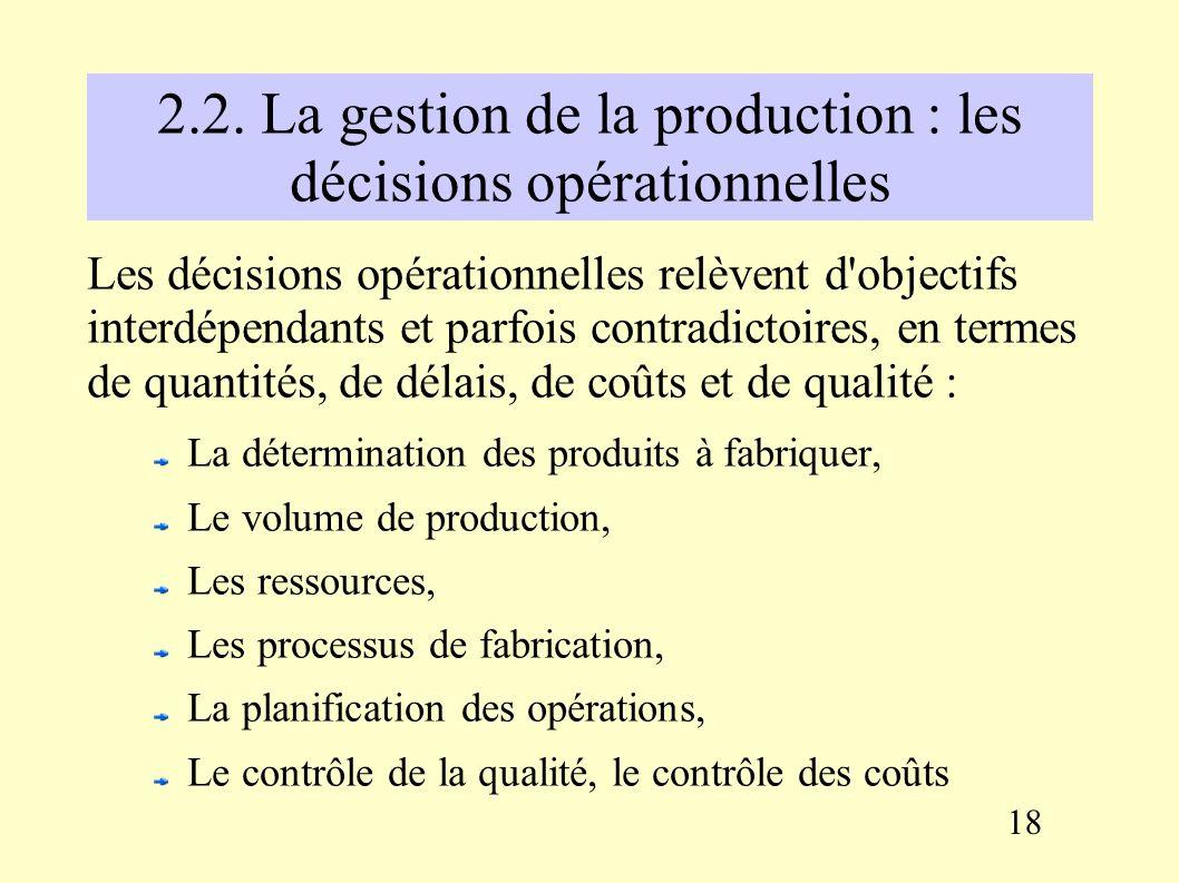 2.1. La place de la fonction de production dans l organisation 17