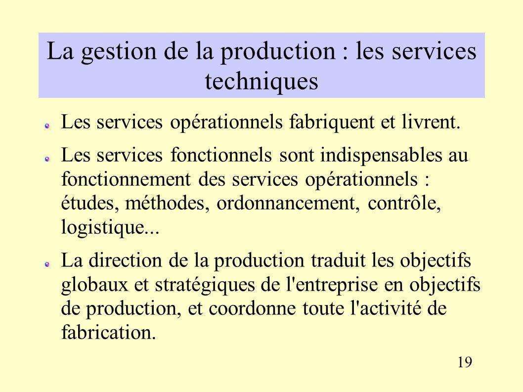 2.2. La gestion de la production : les décisions opérationnelles Les décisions opérationnelles relèvent d'objectifs interdépendants et parfois contrad