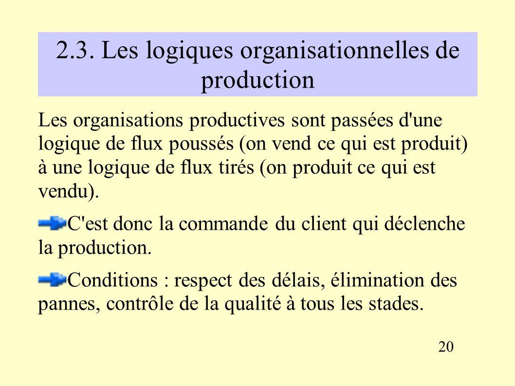La gestion de la production : les services techniques Les services opérationnels fabriquent et livrent.