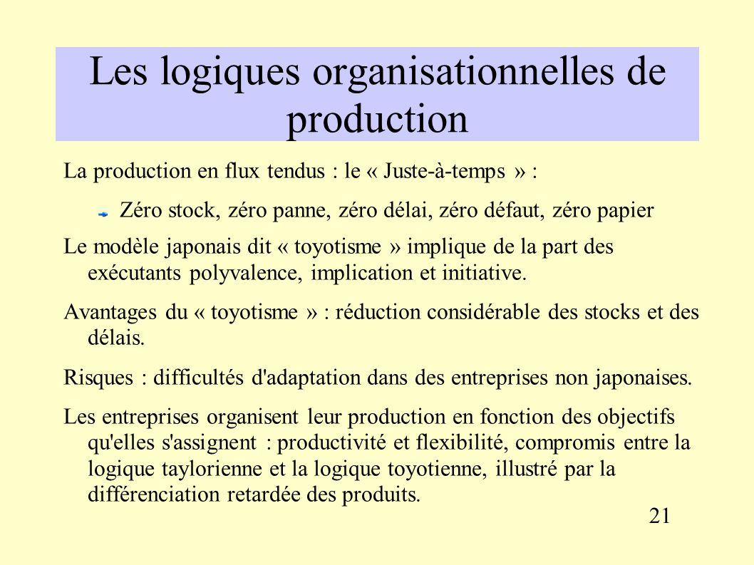 2.3. Les logiques organisationnelles de production Les organisations productives sont passées d'une logique de flux poussés (on vend ce qui est produi