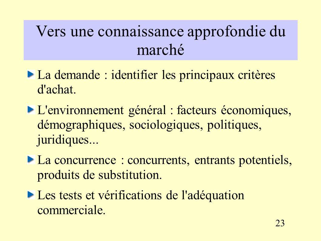 III. La fonction commerciale La connaissance du marché est l'impératif à partir duquel est définie la politique commerciale, en termes de produits, pr