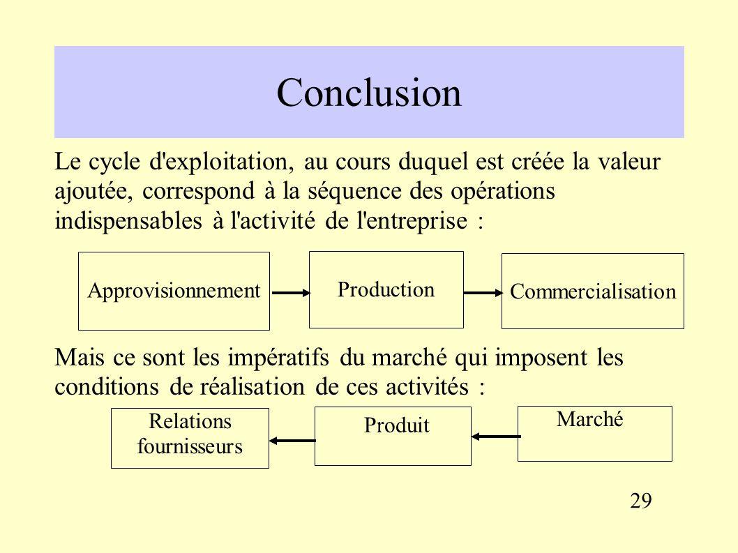 La politique commerciale La communication : La publicité : est un moyen d exercer une action psychologique sur les clients actuels et potentiels.
