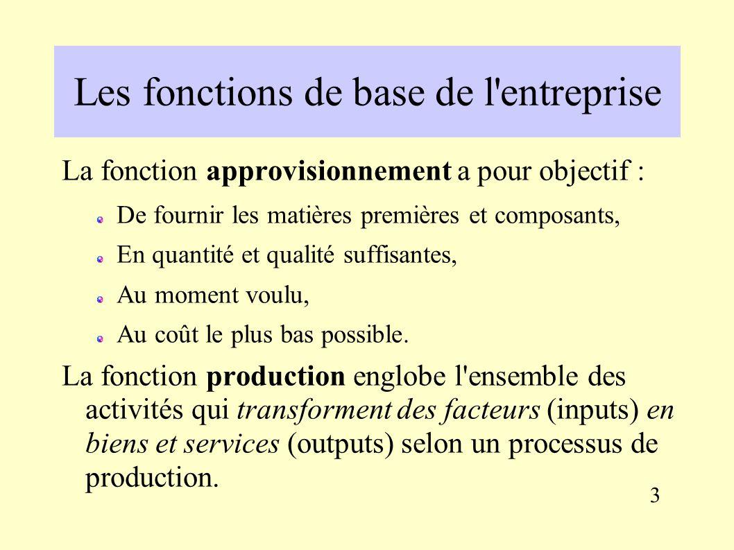 Section 2 : les fonctions de base de l entreprise I.La fonction approvisionnement 1.Les objectifs de la gestion des achats et des stocks 2.La gestion économique des stocks 3.Les politiques d approvisionnement II.La gestion de la production 1.La place de la fonction de production dans l organisation 2.La gestion de la production 3.Les logiques organisationnelles de production III.La fonction commerciale 1.L étude de marché 2.La politique commerciale ou marketing mix 2