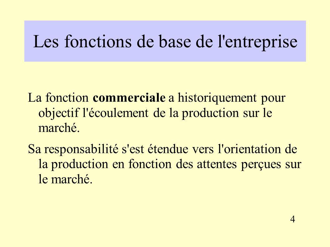 Les fonctions de base de l entreprise La fonction approvisionnement a pour objectif : De fournir les matières premières et composants, En quantité et qualité suffisantes, Au moment voulu, Au coût le plus bas possible.