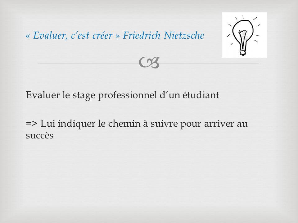 Evaluer le stage professionnel dun étudiant => Lui indiquer le chemin à suivre pour arriver au succès « Evaluer, cest créer » Friedrich Nietzsche