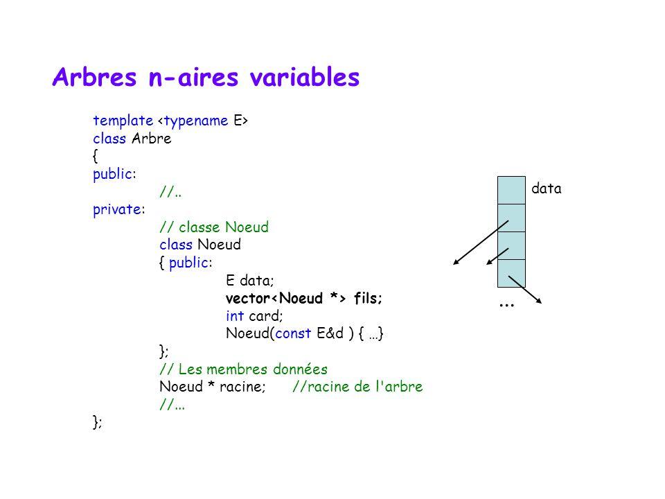 Arbres n-aires variables modèles dimplantation vector ou liste de pointeurs